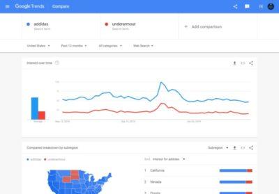 معرفی و نحوه استفاده از Google Trends - تصویر دوم
