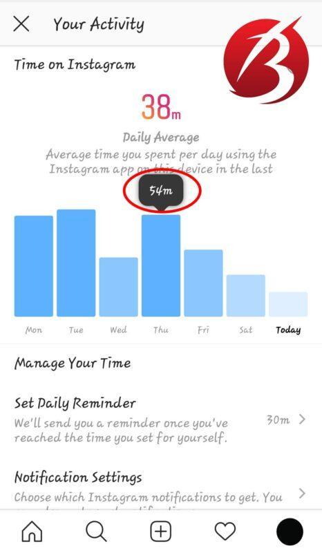 میزان فعالیت در اینستاگرام - مدت زمان گذاری در اینستاگرام